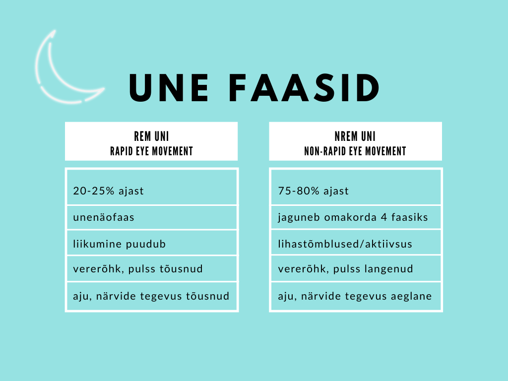 Une faasid